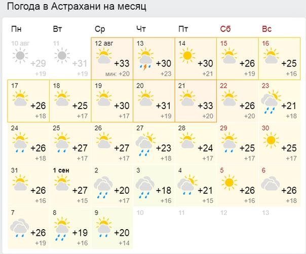 Погода на месяц нижнекамск