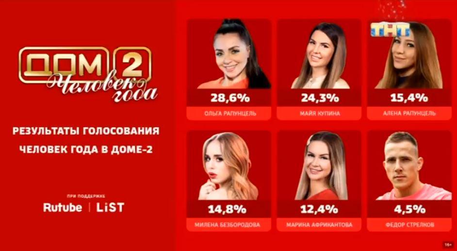 """Финал конкурса """"Человек года 2019"""" от 22.12.19"""