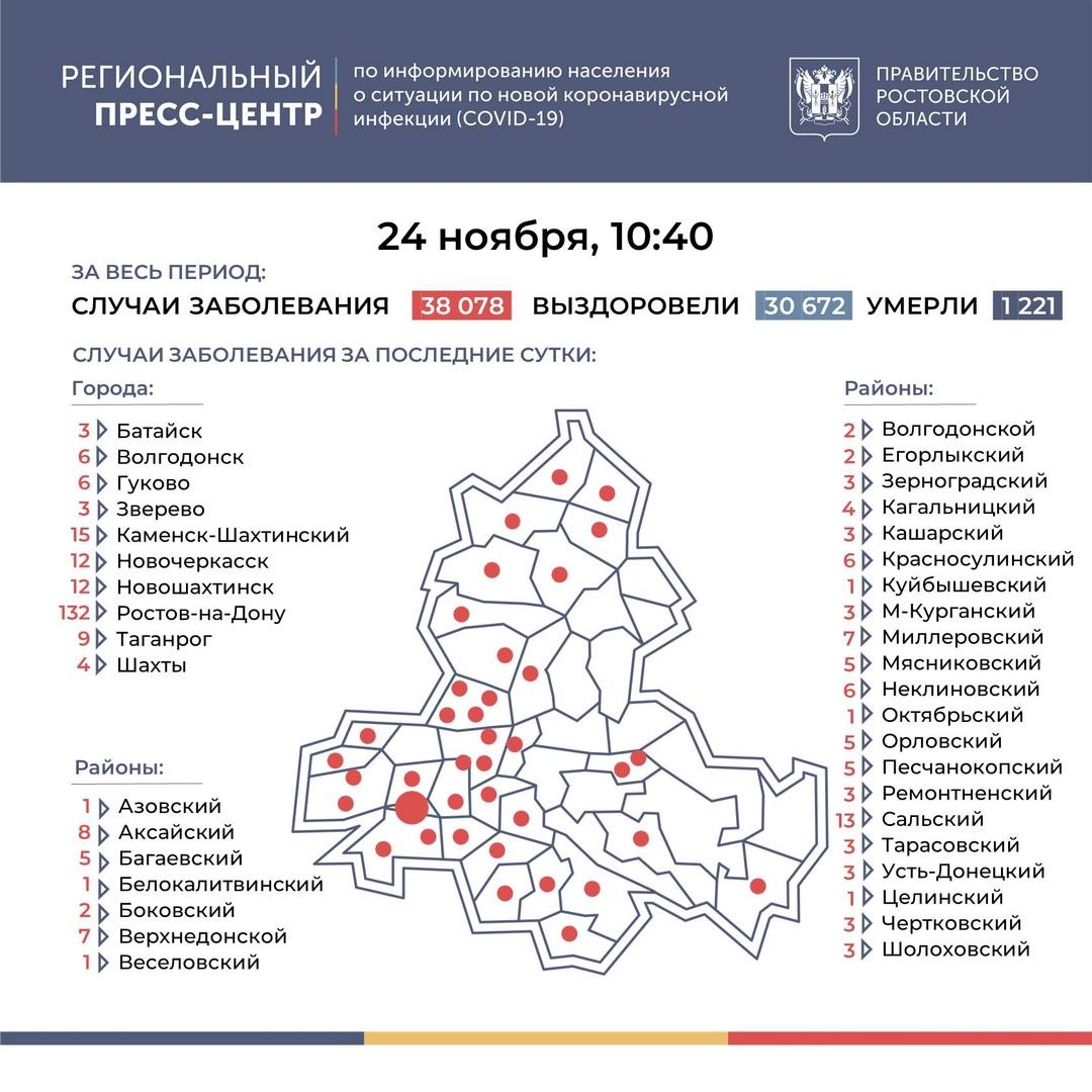 На Дону число инфицированных COVID-19 выросло на 309, в Таганроге 9 новых случаев