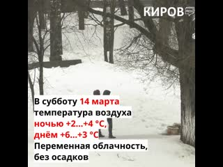 Прогноз погоды на 13, 14 и 15 марта