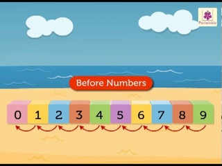 Before and After Numbers   Mathematics Grade 1   Periwinkle