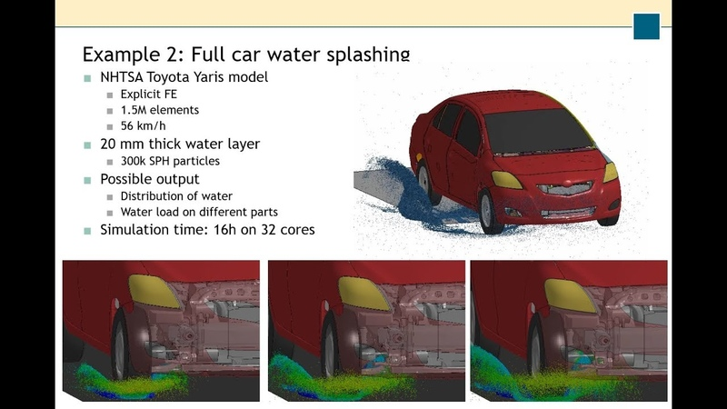 Modeling Splashing and Sloshing in LS-DYNA using Smoothed Particle Hydrodynamics (SPH)