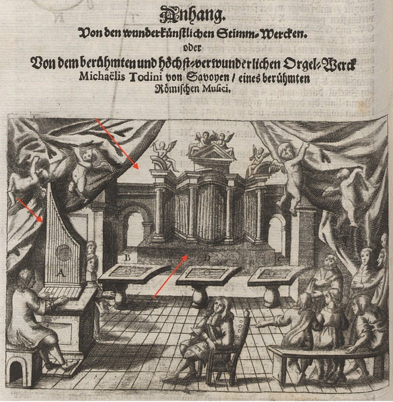 Akustik & Musik & Saiteninstrument & Aerophon & Orgel & Ordensliteratur