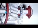 Магнитный мотор-Славянский--3D--Теория
