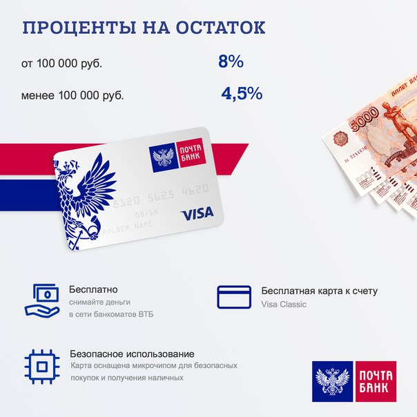 пикника экспресс банк фото конверта с картой дома цена