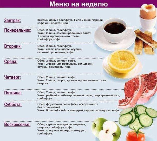 Правильное Питание При Диетах Меню.