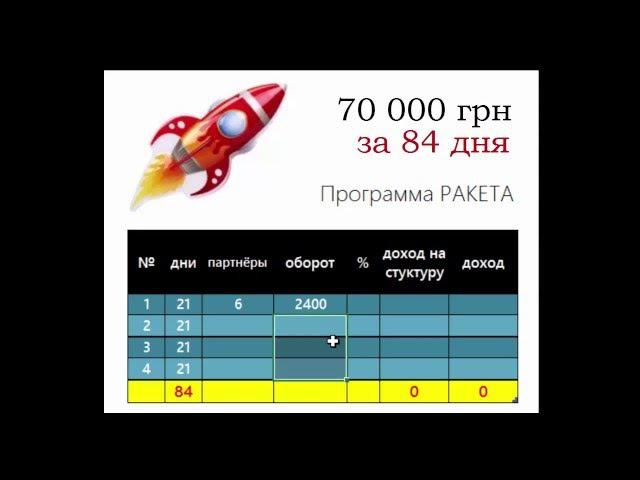 Как заработать 70 000грн за 84 дня в компании Джерелия