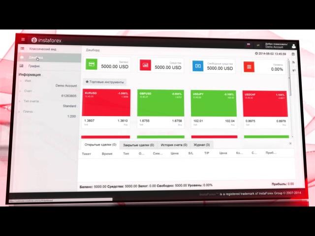 Новый инновационный продукт от ИнстаФорекс веб терминал ВебТрейдер