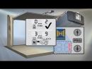 Программирование привода гаражных ворот SupraMatic с настройкой пульта HS5 BS