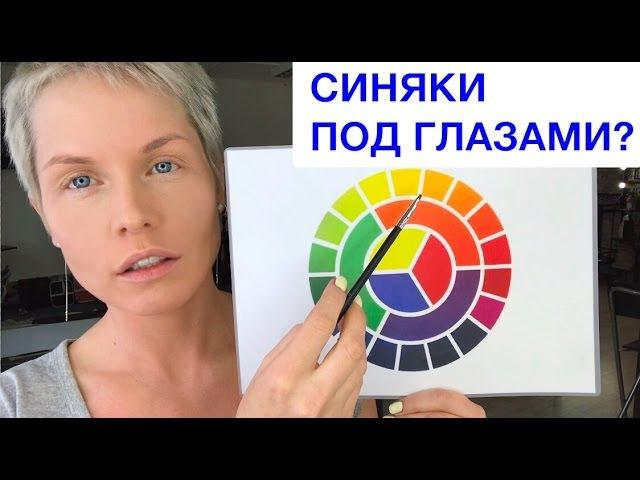 Анна Измайлова Синяки под глазами Колористика как выбрать консилер