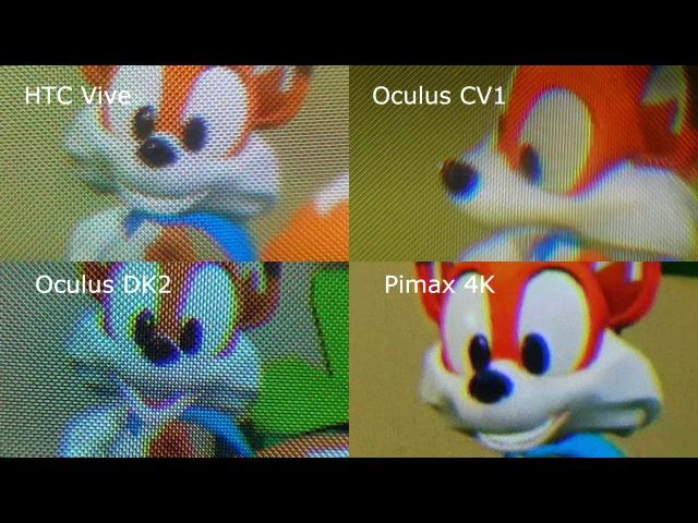 SDE comparsion Oculus DK2 Oculus CV1 HTC Vive Pimax 4K