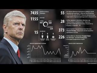 Arsenal 2016 17 Promo II 20 Years of Arsene Wenger