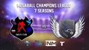 MCL 7. 6 Tour. Kolich Club vs Sharks Team (Messi Group)