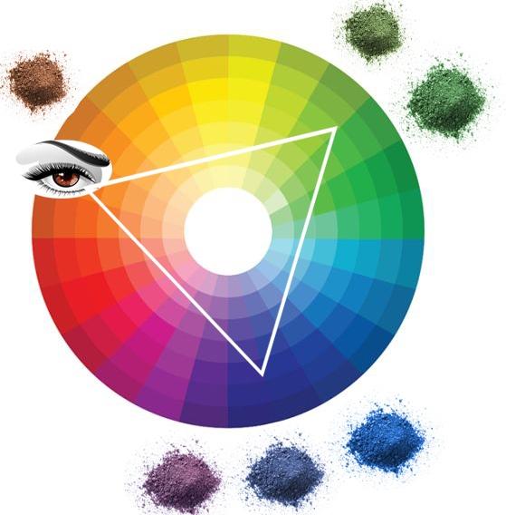 Идеальное сочетание: как подобрать тени под цвет глаз, изображение №2