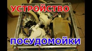 Устройство и ремонт посудомоечной машины