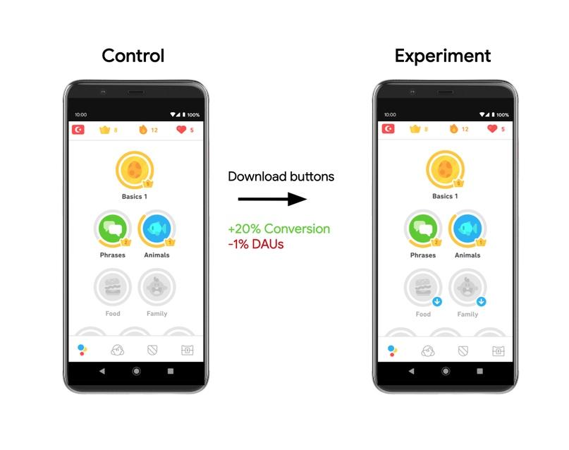 Duolingo: 1% улучшений каждую неделю, изображение №9