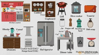 Kitchen Appliances: Learn Names of Parts of the Kitchen and Devices You Might Find in the Kitchen