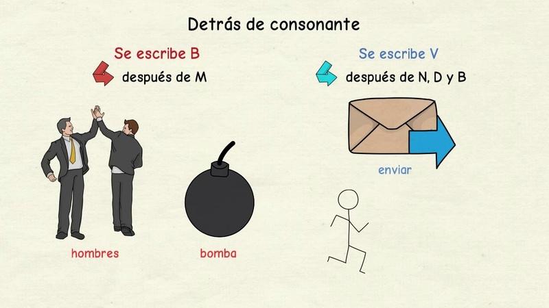Aprender español Cuándo escribir B y V 1 nivel básico