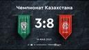 Атырау 38 Кайрат Плей-офф Чемпионата Казахстана 20/21 14.05.21 Игра престолов