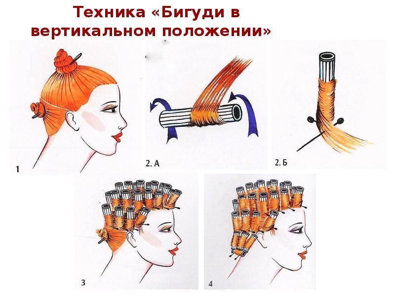 Секреты мастера парикмахера — техники распределения коклюшек при химической завивки волос., изображение №26
