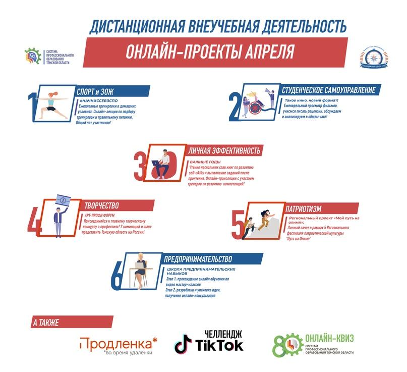 План дистанционной внеучебной деятельности с 6 — 26 апреля 2020 года, изображение №1