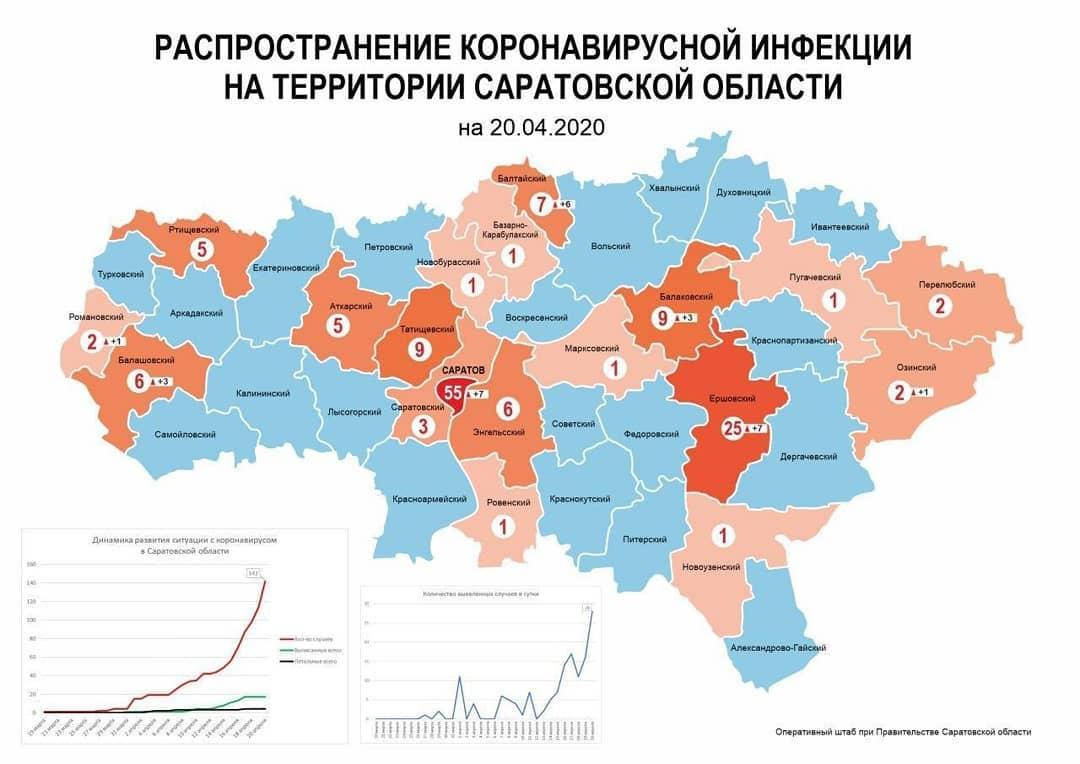 Вводится карантин ещё в одном районе Саратовской области - в Балтайском