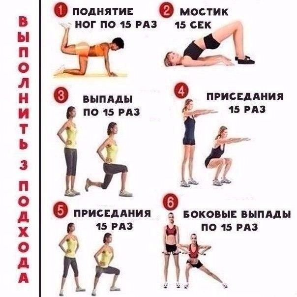 Комплекс упражнений для похудения в схемах