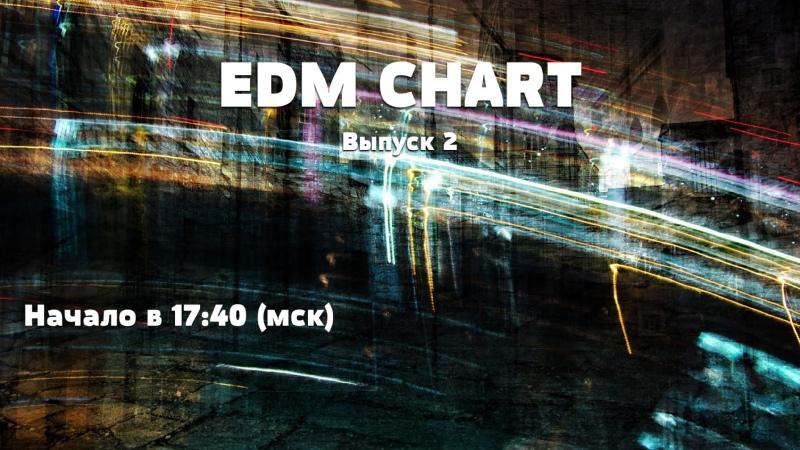 EDM CHART 2 Выпуск 17 04 2021