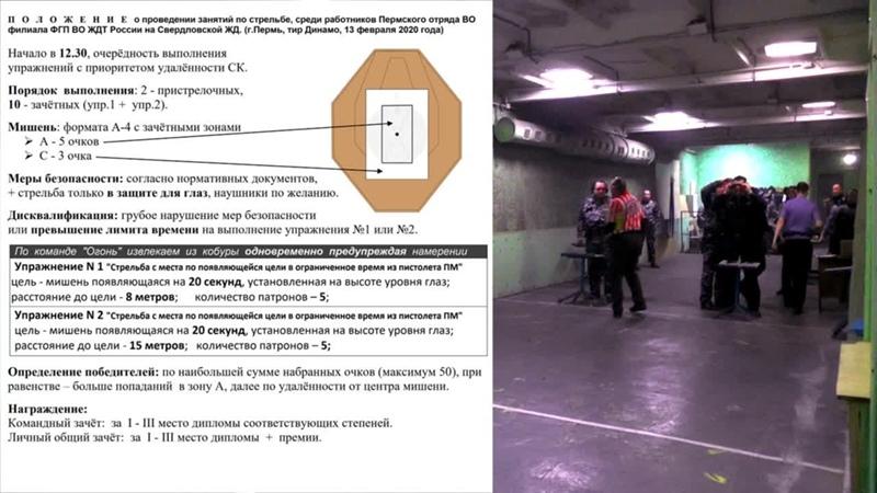 2020.02.13 стрельба Пермь ВО ЖДТ