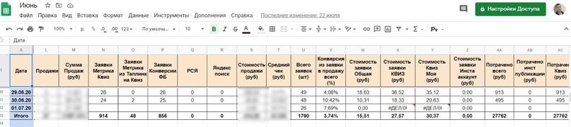 Кейс: Продажи Евроштакетника на 12,5 млн рублей по всей России. 8091 заявка по 22 рубля из instagram, изображение №23