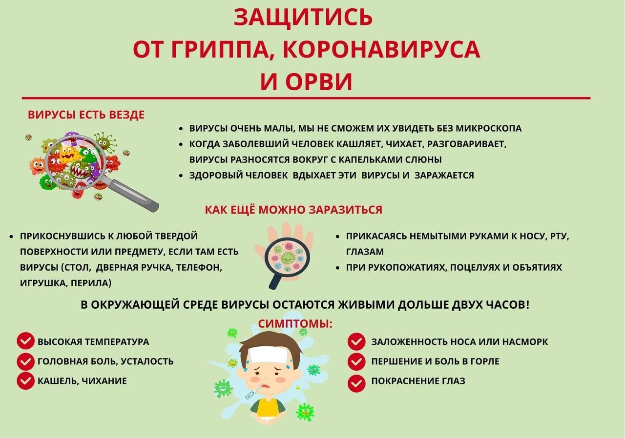 В Петровском районе зафиксировано превышение эпидемического порога по ОРВИ