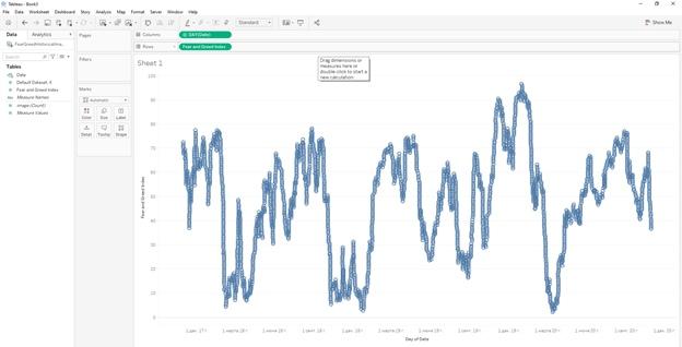 Извлечение данных из графиков при помощи Tableau Web Data Connector (WDC) на примере анализа индекса страха и жадности (Fear and Greed Index), изображение №36