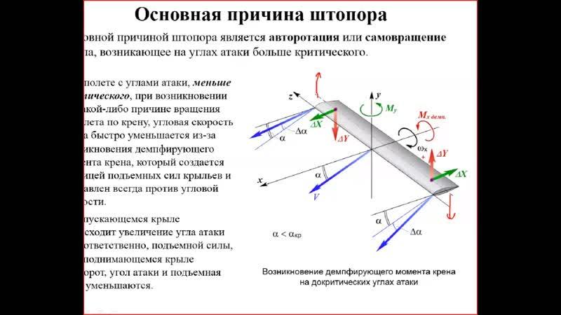 Лекция по аэродинамике №16 от 21 10 2020