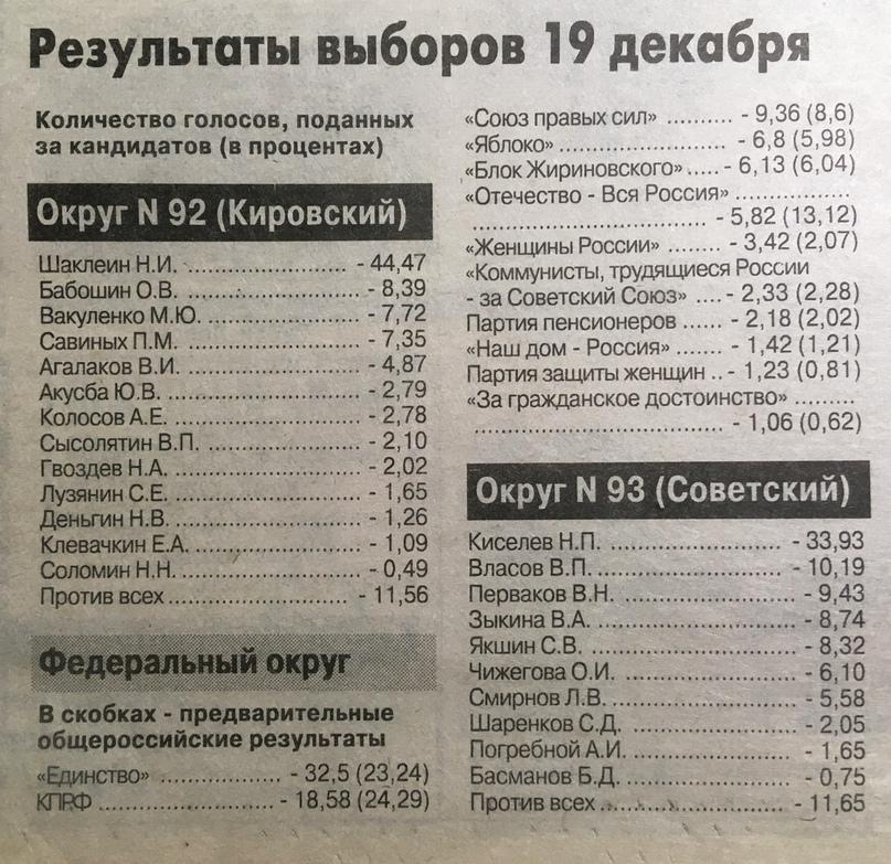 О чем писали кировские газеты двадцать лет назад? Конец декабря 1999 года., изображение №3